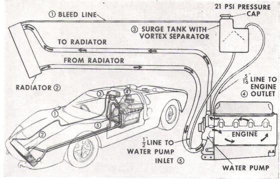 shelby cobra engine diagram